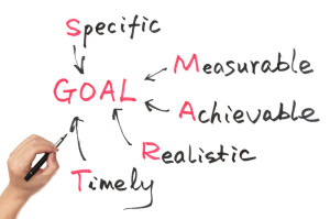 Goal-setting-concept-diagram-on-white-board-SMART-Goals-16662880
